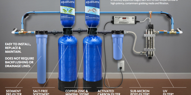 Whole House Water Filter Reviews >> Best Whole House Water Filter System Reviews