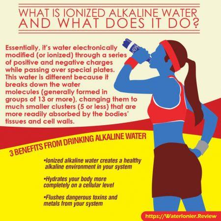 benefits of alkaline water ionizer